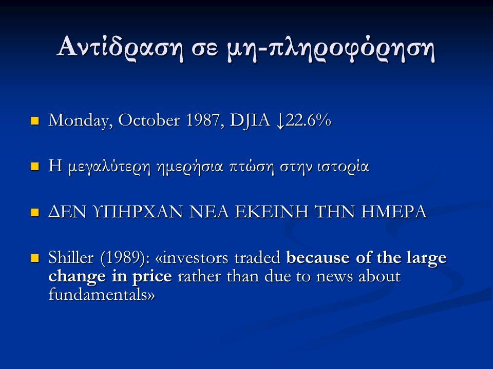Αντίδραση σε μη-πληροφόρηση Monday, October 1987, DJIA ↓22.6% Monday, October 1987, DJIA ↓22.6% Η μεγαλύτερη ημερήσια πτώση στην ιστορία Η μεγαλύτερη ημερήσια πτώση στην ιστορία ΔΕΝ ΥΠΗΡΧΑΝ ΝΕΑ ΕΚΕΙΝΗ ΤΗΝ ΗΜΕΡΑ ΔΕΝ ΥΠΗΡΧΑΝ ΝΕΑ ΕΚΕΙΝΗ ΤΗΝ ΗΜΕΡΑ Shiller (1989): «investors traded because of the large change in price rather than due to news about fundamentals» Shiller (1989): «investors traded because of the large change in price rather than due to news about fundamentals»