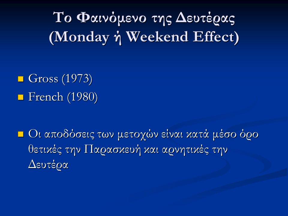 Το Φαινόμενο της Δευτέρας (Monday ή Weekend Effect) Gross (1973) Gross (1973) French (1980) French (1980) Οι αποδόσεις των μετοχών είναι κατά μέσο όρο θετικές την Παρασκευή και αρνητικές την Δευτέρα Οι αποδόσεις των μετοχών είναι κατά μέσο όρο θετικές την Παρασκευή και αρνητικές την Δευτέρα
