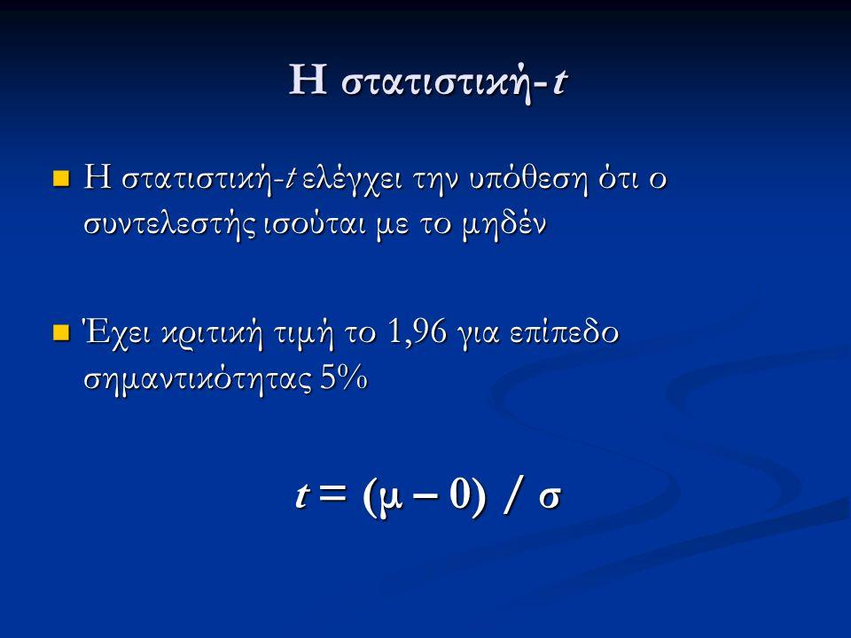 Η στατιστική-t Η στατιστική-t ελέγχει την υπόθεση ότι ο συντελεστής ισούται με το μηδέν Η στατιστική-t ελέγχει την υπόθεση ότι ο συντελεστής ισούται με το μηδέν Έχει κριτική τιμή το 1,96 για επίπεδο σημαντικότητας 5% Έχει κριτική τιμή το 1,96 για επίπεδο σημαντικότητας 5% t = (μ – 0) / σ