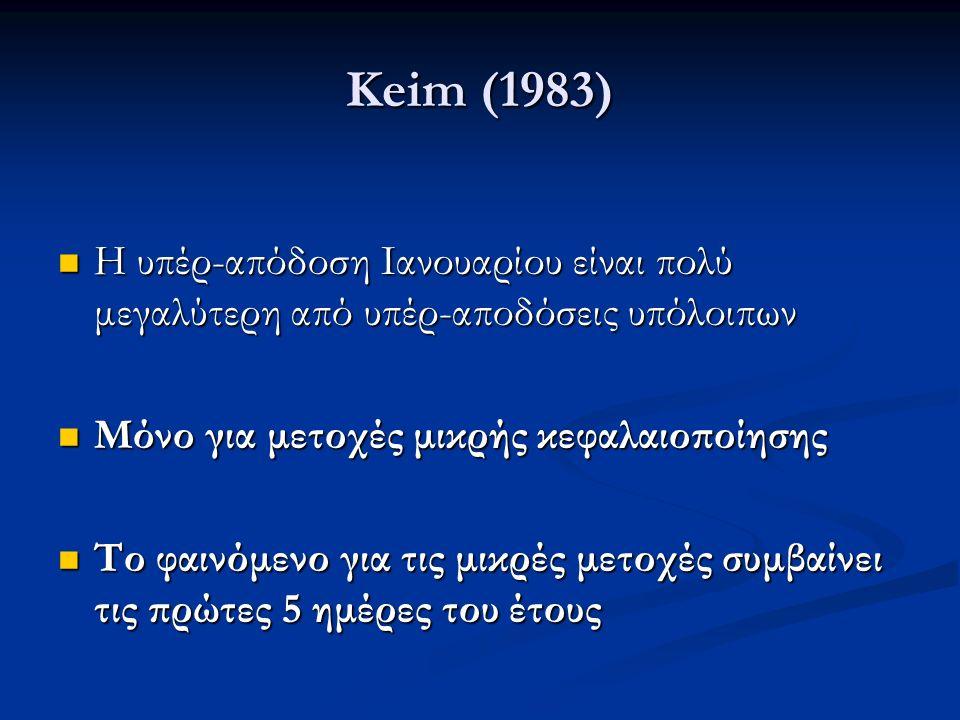 Keim (1983) Η υπέρ-απόδοση Ιανουαρίου είναι πολύ μεγαλύτερη από υπέρ-αποδόσεις υπόλοιπων Η υπέρ-απόδοση Ιανουαρίου είναι πολύ μεγαλύτερη από υπέρ-αποδόσεις υπόλοιπων Μόνο για μετοχές μικρής κεφαλαιοποίησης Μόνο για μετοχές μικρής κεφαλαιοποίησης Το φαινόμενο για τις μικρές μετοχές συμβαίνει τις πρώτες 5 ημέρες του έτους Το φαινόμενο για τις μικρές μετοχές συμβαίνει τις πρώτες 5 ημέρες του έτους
