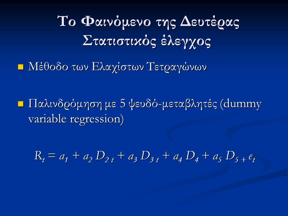 Το Φαινόμενο της Δευτέρας Στατιστικός έλεγχος Το Φαινόμενο της Δευτέρας Στατιστικός έλεγχος Μέθοδο των Ελαχίστων Τετραγώνων Μέθοδο των Ελαχίστων Τετραγώνων Παλινδρόμηση με 5 ψευδό-μεταβλητές (dummy variable regression) Παλινδρόμηση με 5 ψευδό-μεταβλητές (dummy variable regression) R t = a 1 + a 2 D 2 t + a 3 D 3 t + a 4 D 4 + a 5 D 5 + e t
