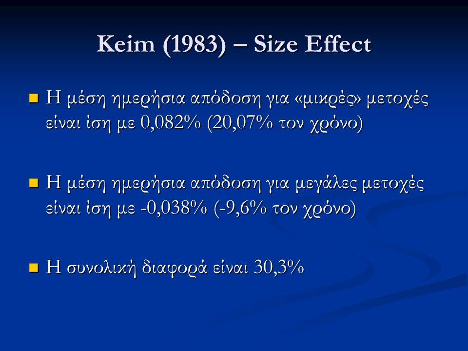 Keim (1983) – Size Effect Η μέση ημερήσια απόδοση για «μικρές» μετοχές είναι ίση με 0,082% (20,07% τον χρόνο) Η μέση ημερήσια απόδοση για «μικρές» μετοχές είναι ίση με 0,082% (20,07% τον χρόνο) Η μέση ημερήσια απόδοση για μεγάλες μετοχές είναι ίση με -0,038% (-9,6% τον χρόνο) Η μέση ημερήσια απόδοση για μεγάλες μετοχές είναι ίση με -0,038% (-9,6% τον χρόνο) Η συνολική διαφορά είναι 30,3% Η συνολική διαφορά είναι 30,3%