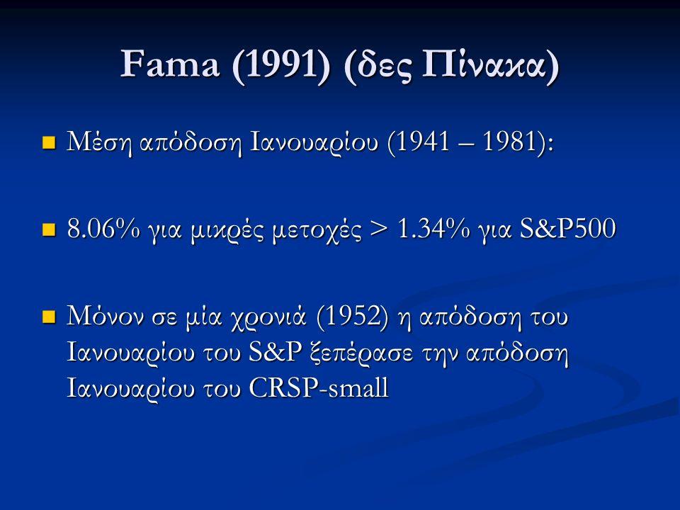 Fama (1991) (δες Πίνακα) Μέση απόδοση Ιανουαρίου (1941 – 1981): Μέση απόδοση Ιανουαρίου (1941 – 1981): 8.06% για μικρές μετοχές > 1.34% για S&P500 8.06% για μικρές μετοχές > 1.34% για S&P500 Μόνον σε μία χρονιά (1952) η απόδοση του Ιανουαρίου του S&P ξεπέρασε την απόδοση Ιανουαρίου του CRSP-small Μόνον σε μία χρονιά (1952) η απόδοση του Ιανουαρίου του S&P ξεπέρασε την απόδοση Ιανουαρίου του CRSP-small