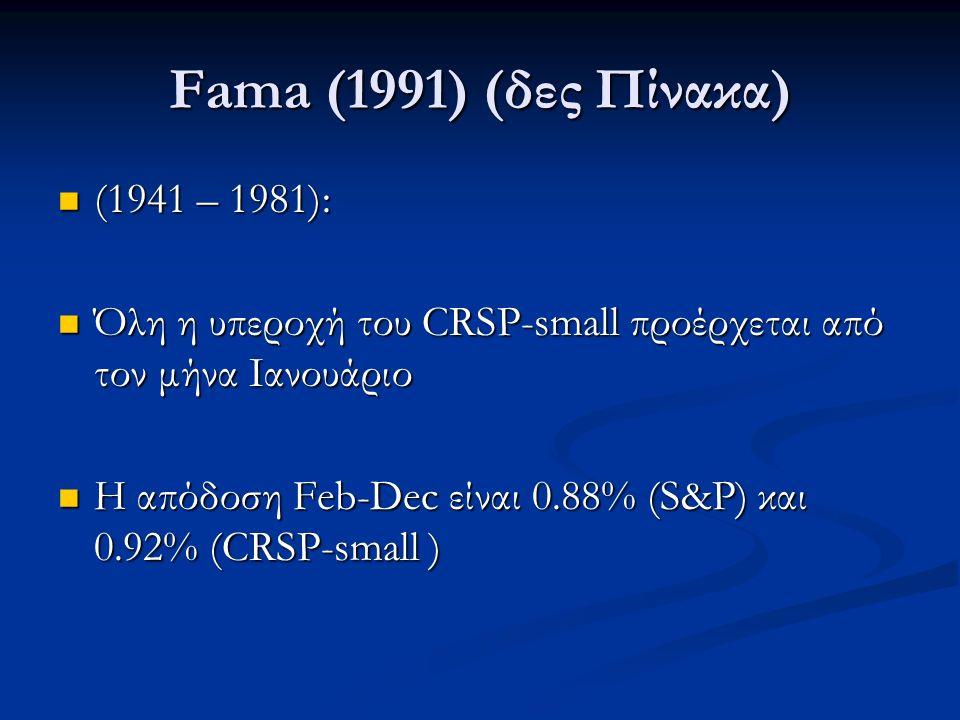(1941 – 1981): (1941 – 1981): Όλη η υπεροχή του CRSP-small προέρχεται από τον μήνα Ιανουάριο Όλη η υπεροχή του CRSP-small προέρχεται από τον μήνα Ιανουάριο Η απόδοση Feb-Dec είναι 0.88% (S&P) και 0.92% (CRSP-small ) Η απόδοση Feb-Dec είναι 0.88% (S&P) και 0.92% (CRSP-small ) Fama (1991) (δες Πίνακα)