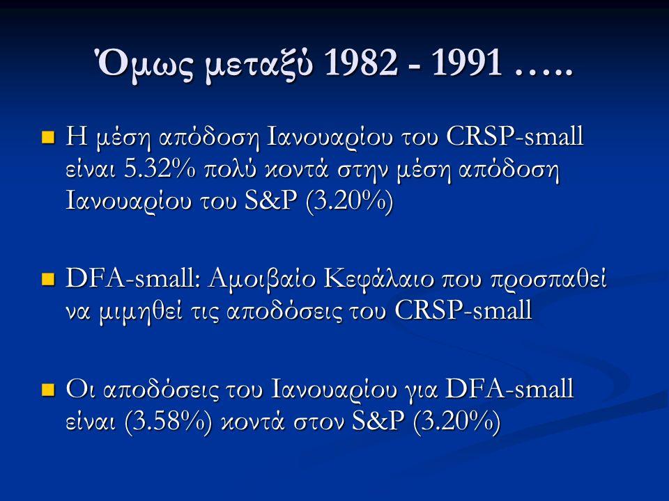Η μέση απόδοση Ιανουαρίου του CRSP-small είναι 5.32% πολύ κοντά στην μέση απόδοση Ιανουαρίου του S&P (3.20%) Η μέση απόδοση Ιανουαρίου του CRSP-small είναι 5.32% πολύ κοντά στην μέση απόδοση Ιανουαρίου του S&P (3.20%) DFA-small: Αμοιβαίο Κεφάλαιο που προσπαθεί να μιμηθεί τις αποδόσεις του CRSP-small DFA-small: Αμοιβαίο Κεφάλαιο που προσπαθεί να μιμηθεί τις αποδόσεις του CRSP-small Οι αποδόσεις του Ιανουαρίου για DFA-small είναι (3.58%) κοντά στον S&P (3.20%) Οι αποδόσεις του Ιανουαρίου για DFA-small είναι (3.58%) κοντά στον S&P (3.20%) Όμως μεταξύ 1982 - 1991 …..