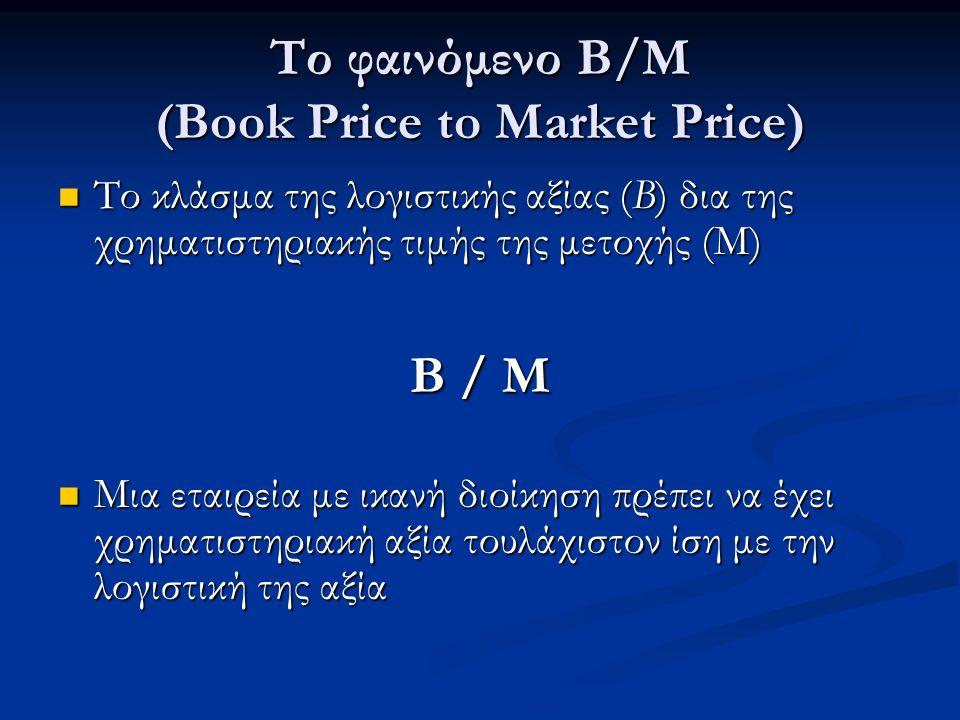 Το φαινόμενο Β/Μ (Book Price to Market Price) Το κλάσμα της λογιστικής αξίας (Β) δια της χρηματιστηριακής τιμής της μετοχής (M) Το κλάσμα της λογιστικής αξίας (Β) δια της χρηματιστηριακής τιμής της μετοχής (M) Β / Μ Μια εταιρεία με ικανή διοίκηση πρέπει να έχει χρηματιστηριακή αξία τουλάχιστον ίση με την λογιστική της αξία Μια εταιρεία με ικανή διοίκηση πρέπει να έχει χρηματιστηριακή αξία τουλάχιστον ίση με την λογιστική της αξία