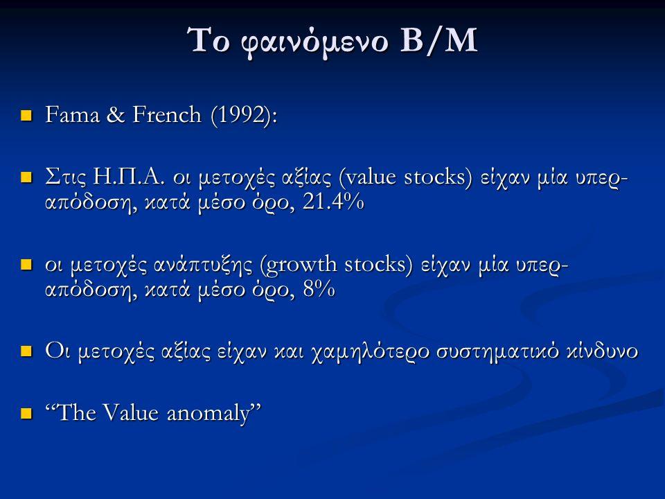 Το φαινόμενο Β/Μ Fama & French (1992): Fama & French (1992): Στις Η.Π.Α.