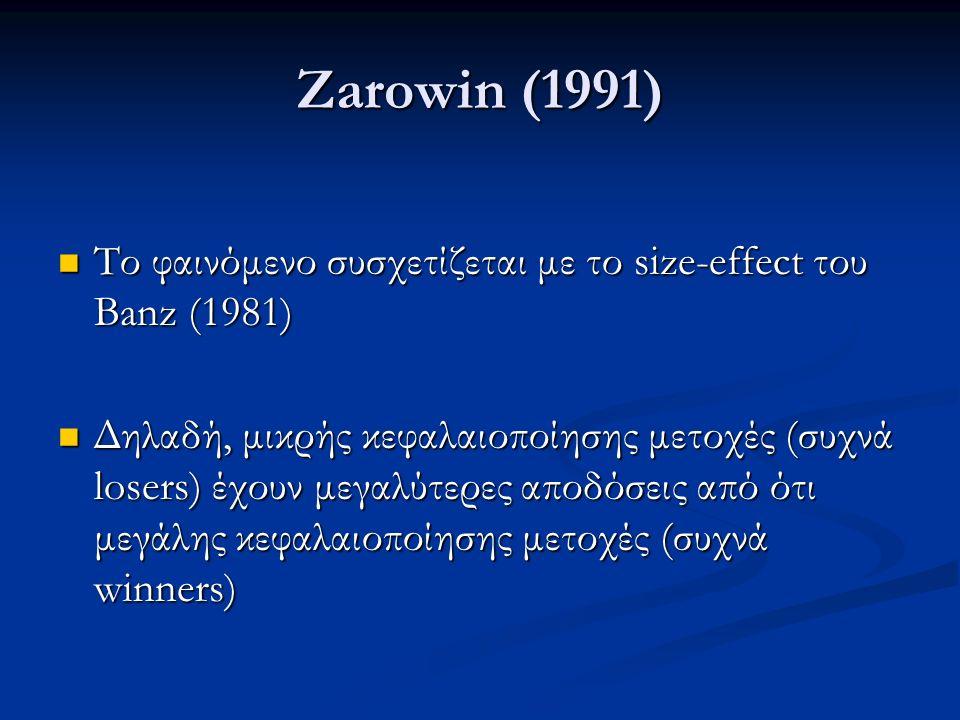 Zarowin (1991) Το φαινόμενο συσχετίζεται με το size-effect του Banz (1981) Το φαινόμενο συσχετίζεται με το size-effect του Banz (1981) Δηλαδή, μικρής κεφαλαιοποίησης μετοχές (συχνά losers) έχουν μεγαλύτερες αποδόσεις από ότι μεγάλης κεφαλαιοποίησης μετοχές (συχνά winners) Δηλαδή, μικρής κεφαλαιοποίησης μετοχές (συχνά losers) έχουν μεγαλύτερες αποδόσεις από ότι μεγάλης κεφαλαιοποίησης μετοχές (συχνά winners)