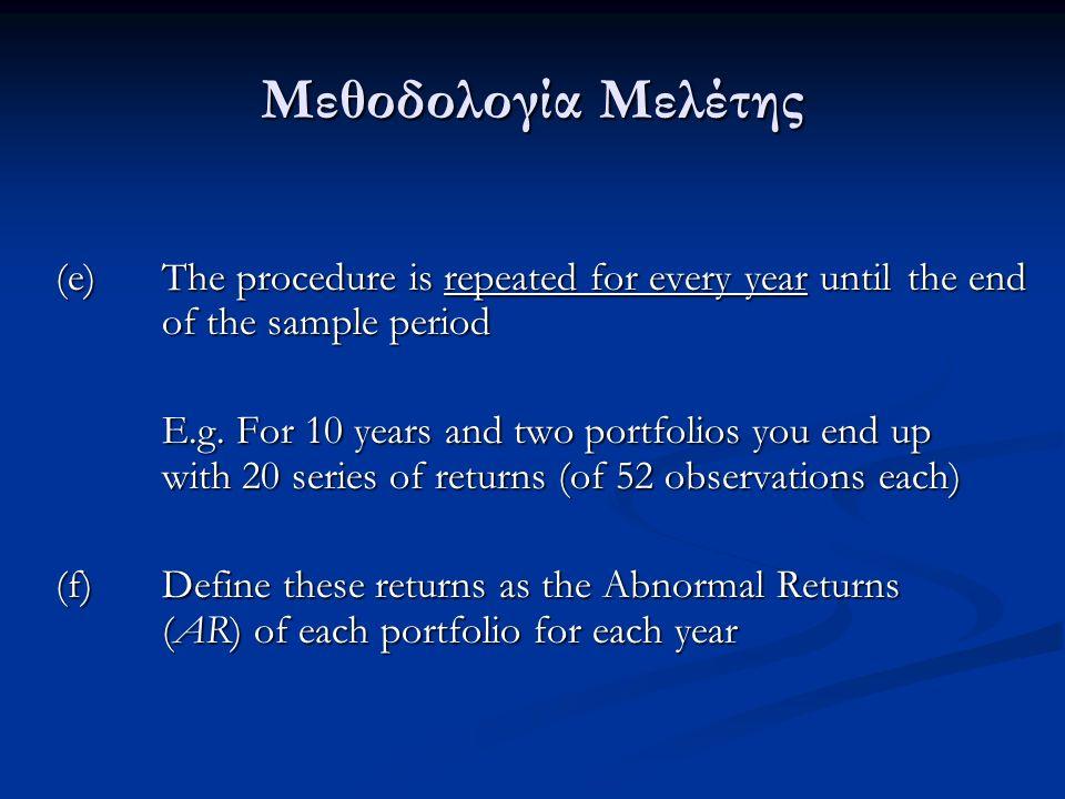 Μεθοδολογία Μελέτης (e) The procedure is repeated for every year until the end of the sample period E.g.