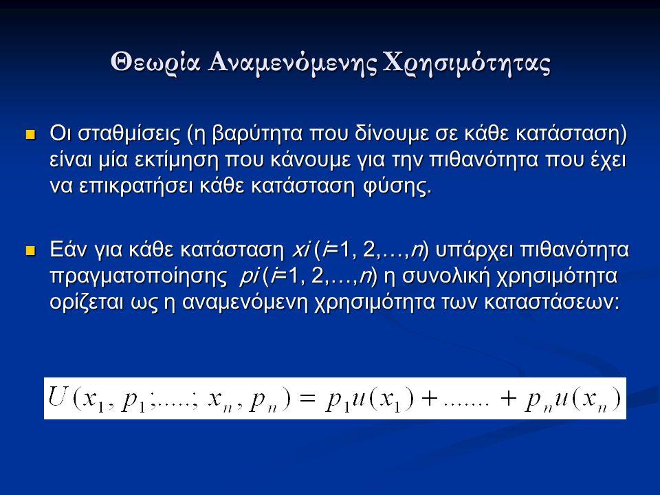 Θεωρία Αναμενόμενης Χρησιμότητας Οι σταθμίσεις (η βαρύτητα που δίνουμε σε κάθε κατάσταση) είναι μία εκτίμηση που κάνουμε για την πιθανότητα που έχει να επικρατήσει κάθε κατάσταση φύσης.