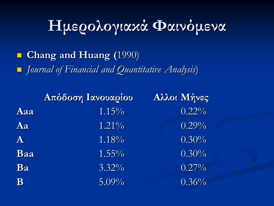 Ημερολογιακά Φαινόμενα Chang and Huang (1990) Chang and Huang (1990) Journal of Financial and Quantitative Analysis) Journal of Financial and Quantita