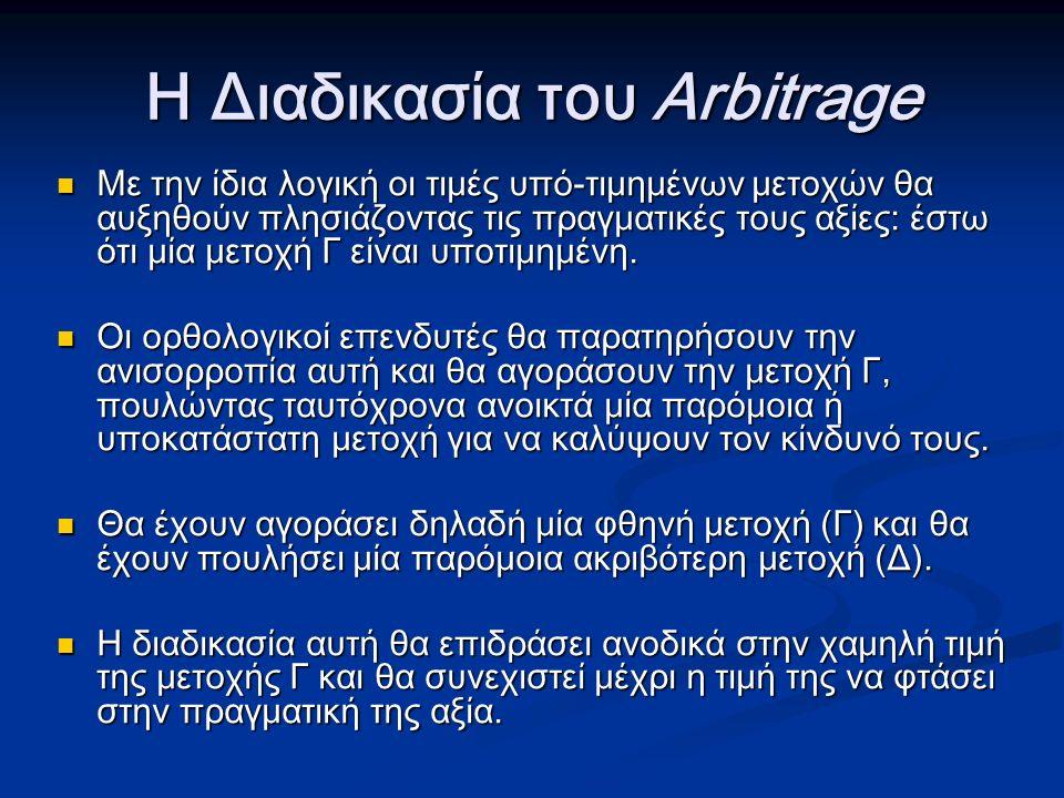 Η Διαδικασία του Arbitrage Με την ίδια λογική οι τιμές υπό-τιμημένων μετοχών θα αυξηθούν πλησιάζοντας τις πραγματικές τους αξίες: έστω ότι μία μετοχή Γ είναι υποτιμημένη.