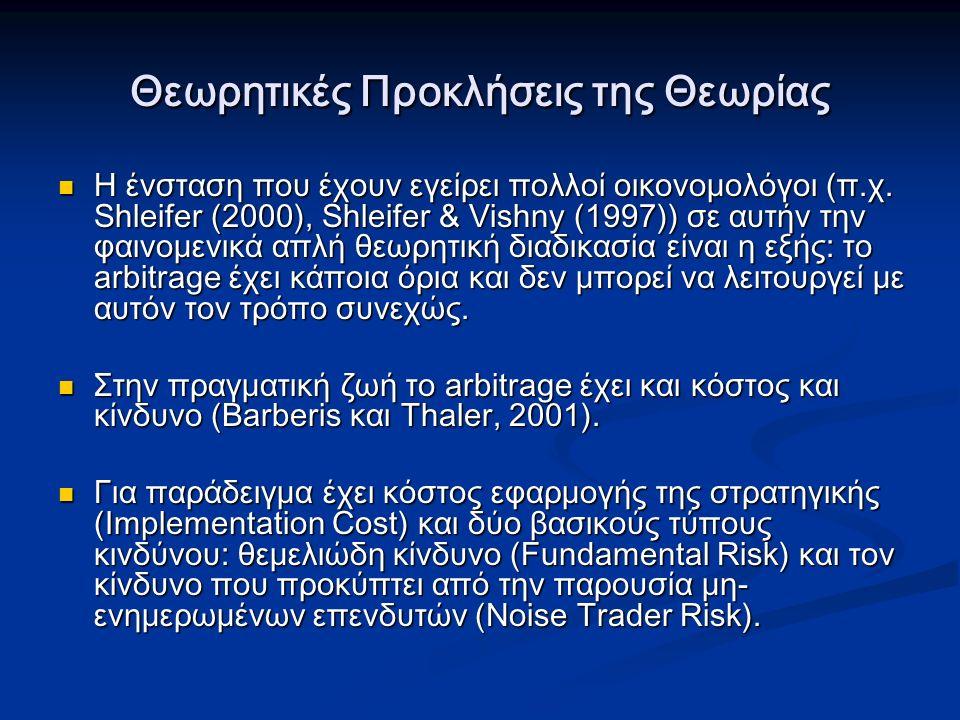 Θεωρητικές Προκλήσεις της Θεωρίας Η ένσταση που έχουν εγείρει πολλοί οικονομολόγοι (π.χ.