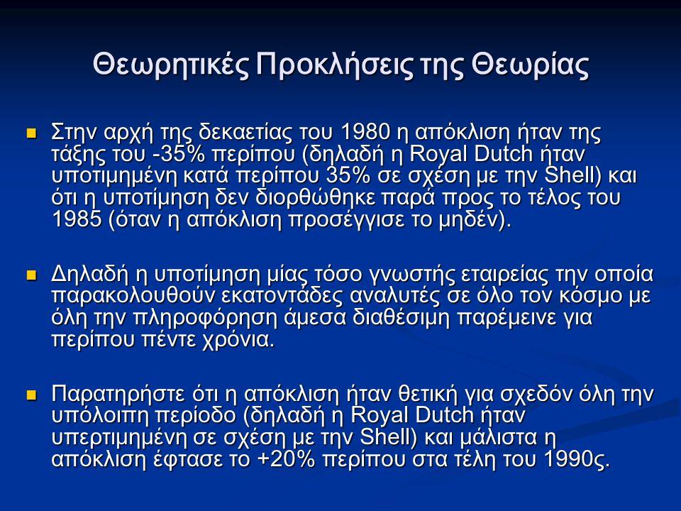 Στην αρχή της δεκαετίας του 1980 η απόκλιση ήταν της τάξης του -35% περίπου (δηλαδή η Royal Dutch ήταν υποτιμημένη κατά περίπου 35% σε σχέση με την Shell) και ότι η υποτίμηση δεν διορθώθηκε παρά προς το τέλος του 1985 (όταν η απόκλιση προσέγγισε το μηδέν).