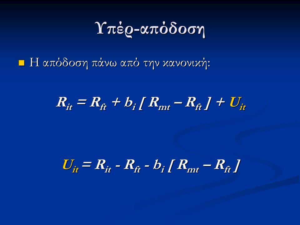 Υπέρ-απόδοση Η απόδοση πάνω από την κανονική: Η απόδοση πάνω από την κανονική: R it = R ft + b i [ R mt – R ft ] + U it U it = R it - R ft - b i [ R mt – R ft ]