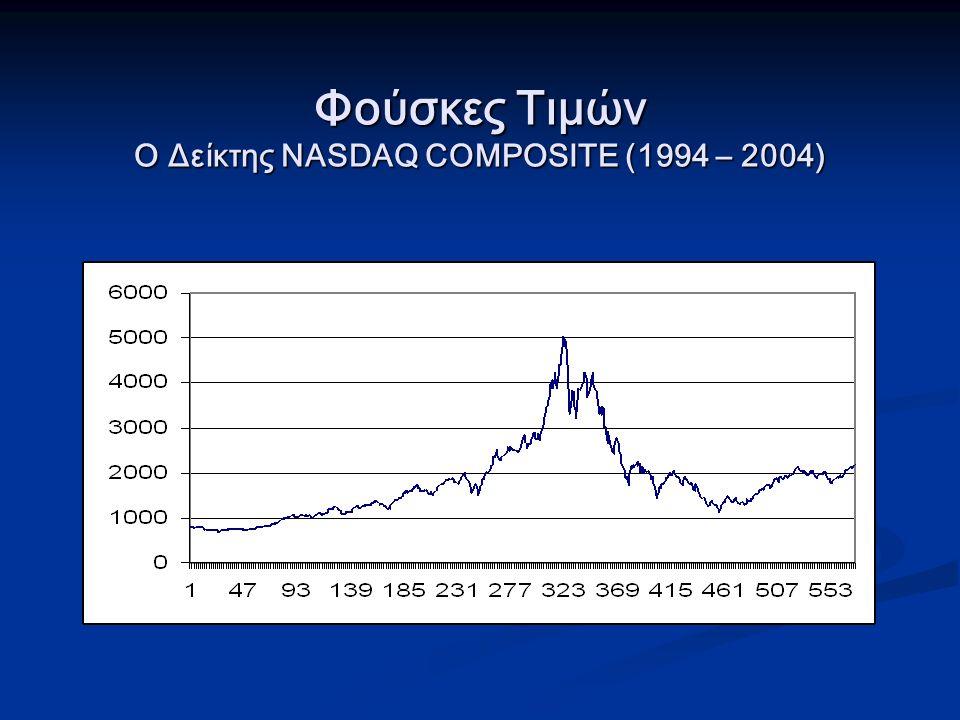 Φούσκες Τιμών Ο Δείκτης NASDAQ COMPOSITE (1994 – 2004)