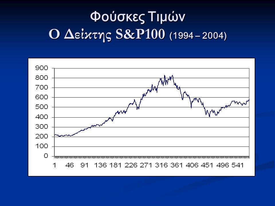 Φούσκες Τιμών Ο Δείκτης S&P100 (1994 – 2004)