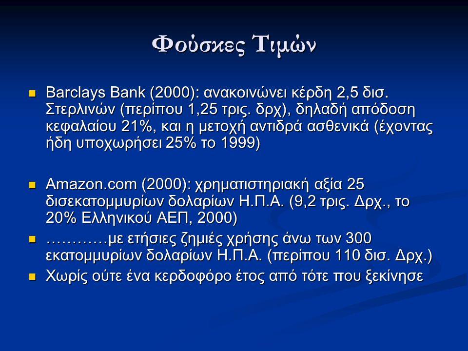 Φούσκες Τιμών Barclays Bank (2000): ανακοινώνει κέρδη 2,5 δισ.