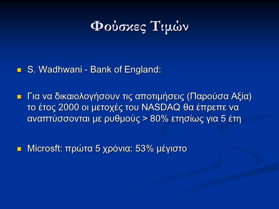 Φούσκες Τιμών S.Wadhwani - Bank of England: S.