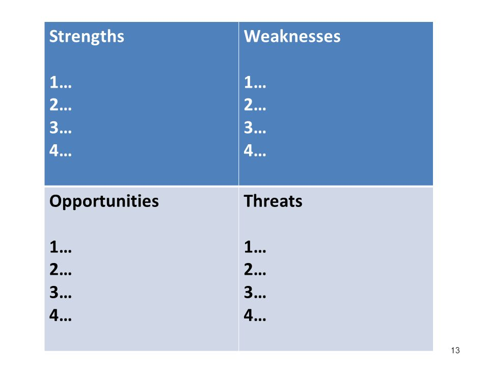 13 Strengths 1… 2… 3… 4… Weaknesses 1… 2… 3… 4… Opportunities 1… 2… 3… 4… Threats 1… 2… 3… 4…