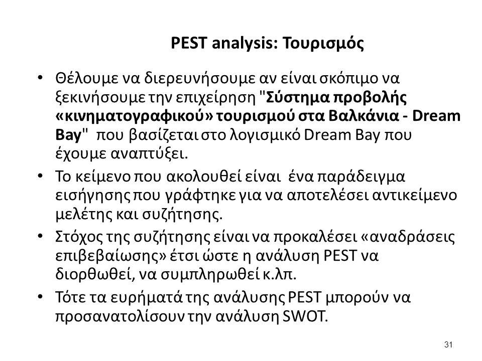 31 PEST analysis: Τουρισμός Θέλουμε να διερευνήσουμε αν είναι σκόπιμο να ξεκινήσουμε την επιχείρηση Σύστημα προβολής «κινηματογραφικού» τουρισμού στα Βαλκάνια - Dream Bay που βασίζεται στο λογισμικό Dream Bay που έχουμε αναπτύξει.