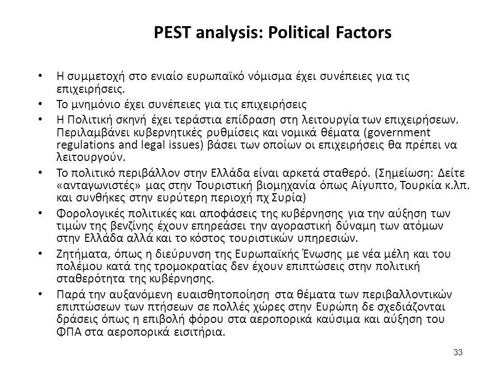 33 PEST analysis: Political Factors Η συμμετοχή στο ενιαίο ευρωπαϊκό νόμισμα έχει συνέπειες για τις επιχειρήσεις.