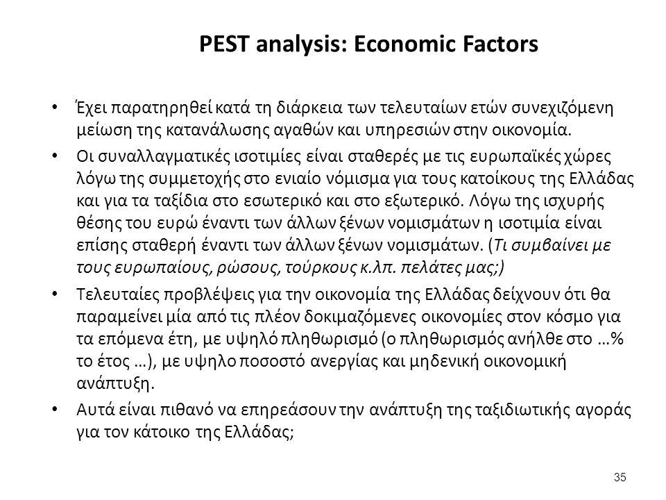 35 PEST analysis: Economic Factors Έχει παρατηρηθεί κατά τη διάρκεια των τελευταίων ετών συνεχιζόμενη μείωση της κατανάλωσης αγαθών και υπηρεσιών στην οικονομία.