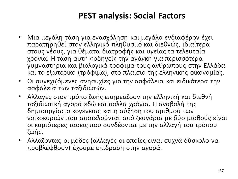 37 PEST analysis: Social Factors Μια μεγάλη τάση για ενασχόληση και μεγάλο ενδιαφέρον έχει παρατηρηθεί στον ελληνικό πληθυσμό και διεθνώς, ιδιαίτερα στους νέους, για θέματα διατροφής και υγείας τα τελευταία χρόνια.