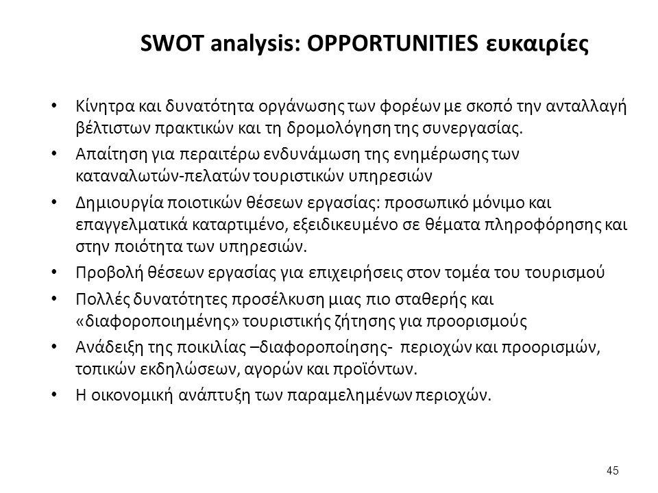 45 SWOT analysis: OPPORTUNITIES ευκαιρίες Κίνητρα και δυνατότητα οργάνωσης των φορέων με σκοπό την ανταλλαγή βέλτιστων πρακτικών και τη δρομολόγηση της συνεργασίας.