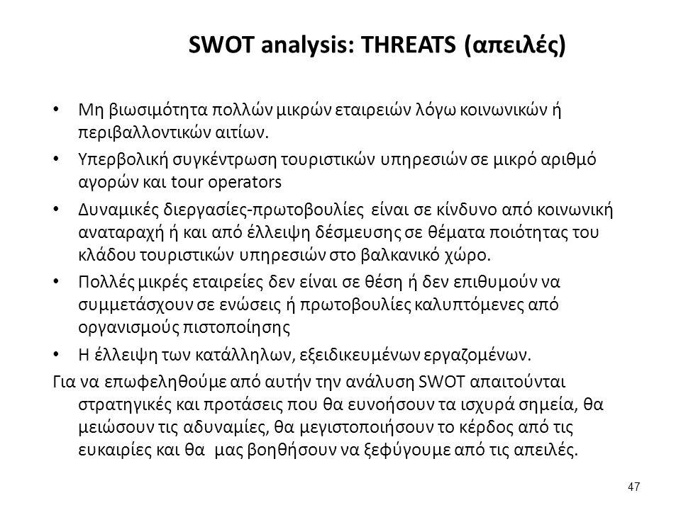 47 SWOT analysis: THREATS (απειλές) Μη βιωσιμότητα πολλών μικρών εταιρειών λόγω κοινωνικών ή περιβαλλοντικών αιτίων.