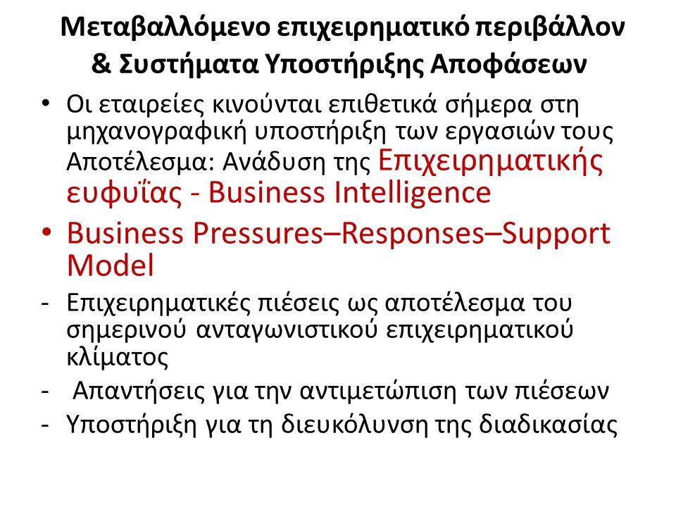 Μεταβαλλόμενο επιχειρηματικό περιβάλλον & Συστήματα Υποστήριξης Αποφάσεων Οι εταιρείες κινούνται επιθετικά σήμερα στη μηχανογραφική υποστήριξη των εργασιών τους Αποτέλεσμα: Ανάδυση της Επιχειρηματικής ευφυΐας - Business Intelligence Business Pressures–Responses–Support Model -Επιχειρηματικές πιέσεις ως αποτέλεσμα του σημερινού ανταγωνιστικού επιχειρηματικού κλίματος - Απαντήσεις για την αντιμετώπιση των πιέσεων -Υποστήριξη για τη διευκόλυνση της διαδικασίας