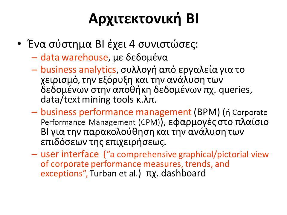 Αρχιτεκτονική BI Ένα σύστημα BI έχει 4 συνιστώσες: – data warehouse, με δεδομένα – business analytics, συλλογή από εργαλεία για το χειρισμό, την εξόρυξη και την ανάλυση των δεδομένων στην αποθήκη δεδομένων πχ.