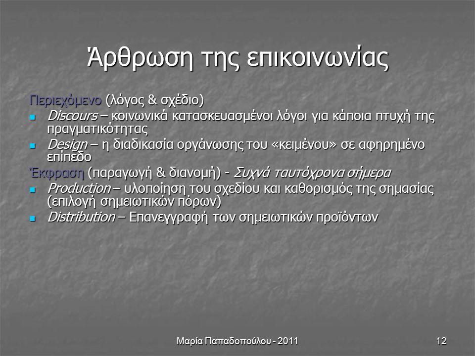 Μαρία Παπαδοπούλου - 201112 Άρθρωση της επικοινωνίας Περιεχόμενο (λόγος & σχέδιο) Discours – κοινωνικά κατασκευασμένοι λόγοι για κάποια πτυχή της πραγματικότητας Discours – κοινωνικά κατασκευασμένοι λόγοι για κάποια πτυχή της πραγματικότητας Design – η διαδικασία οργάνωσης του «κειμένου» σε αφηρημένο επίπεδο Design – η διαδικασία οργάνωσης του «κειμένου» σε αφηρημένο επίπεδο Έκφραση (παραγωγή & διανομή) - Συχνά ταυτόχρονα σήμερα Production – υλοποίηση του σχεδίου και καθορισμός της σημασίας (επιλογή σημειωτικών πόρων) Production – υλοποίηση του σχεδίου και καθορισμός της σημασίας (επιλογή σημειωτικών πόρων) Distribution – Επανεγγραφή των σημειωτικών προϊόντων Distribution – Επανεγγραφή των σημειωτικών προϊόντων