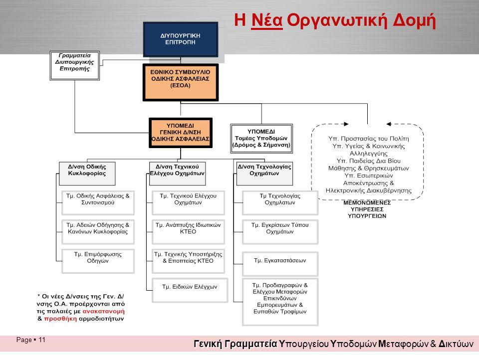 Page  11 Η Νέα Οργανωτική Δομή Γενική Γραμματεία Γενική Γραμματεία Υπουργείου Υποδομών Μεταφορών & Δικτύων