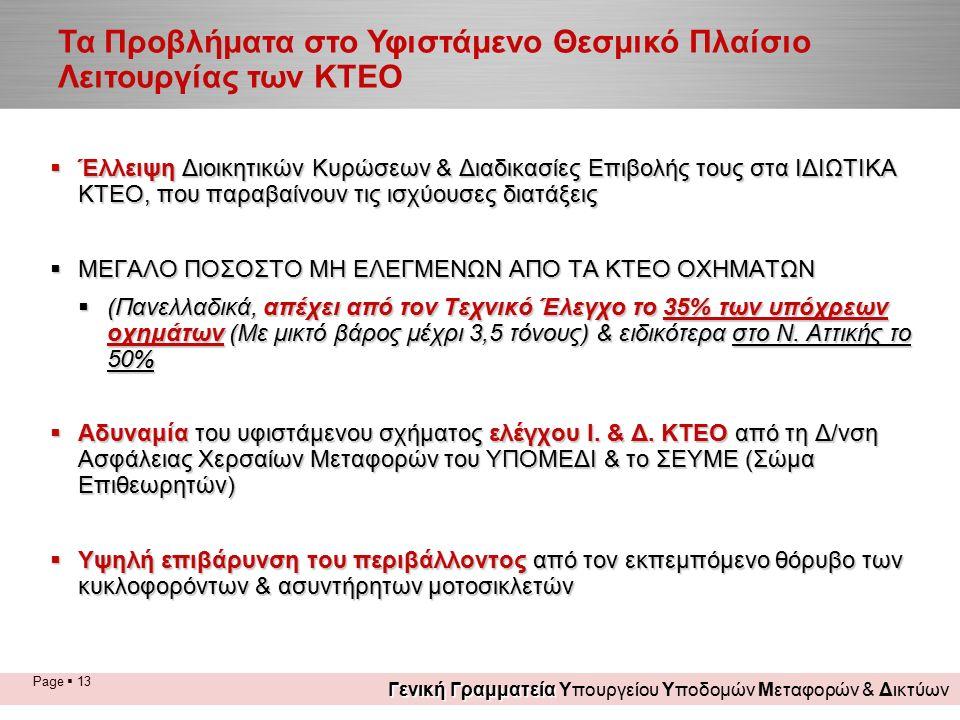 Page  13  Έλλειψη Διοικητικών Κυρώσεων & Διαδικασίες Επιβολής τους στα ΙΔΙΩΤΙΚΑ ΚΤΕΟ, που παραβαίνουν τις ισχύουσες διατάξεις  ΜΕΓΑΛΟ ΠΟΣΟΣΤΟ ΜΗ ΕΛ