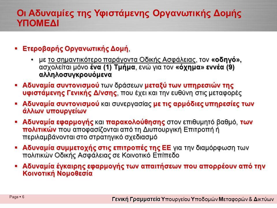Page  27 Οι Προτεινόμενες Ρυθμίσεις σε Θέματα Μεταφορών  Ρύθμιση 1 η : Εξασφάλιση της δυνατότητας λειτουργίας μικτών επιχειρήσεων οδικής βοήθειας σε όλη την Ελλάδα (συμπεριλαμβανομένης της Αθήνας ή της Θεσσαλονίκης), μέσω συμπράξεων με Τοπικούς Συνεργάτες  Ρύθμιση 2 η : Δυνατότητα απασχόλησης ενός συνεργάτη με τρεις (3) εταιρείες οδικής βοήθειας, αντί μίας (1), που ίσχυε, με αποτέλεσμα την ενίσχυση της ανταγωνιστικότητας  Ρύθμιση 3 η : Διασφάλιση της καταβολής των προστίμων που επιβάλλονται σε αλλοδαπά φορτηγά οχήματα  Ρύθμιση 4 η : Εξουσιοδότηση αρμόδιων υπουργών για τον καθορισμό των όρων & των προϋποθέσεων χορήγησης αδειών ΦΙΧ αυτοκινήτων  Ρύθμιση 5 η : Εξορθολογισμός & διαβάθμιση των διοικητικών προστίμων σε οδηγούς, μεταφορικές επιχειρήσεις & συνεργεία Γενική Γραμματεία Γενική Γραμματεία Υπουργείου Υποδομών Μεταφορών & Δικτύων