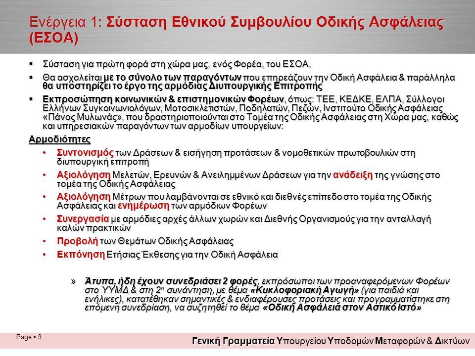 Page  10 Ενέργεια 2: Σύσταση Γενικής Δ/νσης Οδικής Ασφάλειας  Αρμοδιότητες: Υποστήριξη του έργου του Εθνικού Συμβουλίου Οδικής Ασφάλειας (ΕΣΟΑ)Υποστήριξη του έργου του Εθνικού Συμβουλίου Οδικής Ασφάλειας (ΕΣΟΑ) Συντονισμό των Δράσεων των Υπηρεσιών της Γενικής Διεύθυνσης, με τις Υπηρεσίες των εμπλεκομένων Υπουργείων, Περιφερειών, Δήμων & ΦορέωνΣυντονισμό των Δράσεων των Υπηρεσιών της Γενικής Διεύθυνσης, με τις Υπηρεσίες των εμπλεκομένων Υπουργείων, Περιφερειών, Δήμων & Φορέων Εφαρμογή Πολιτικών που αποφασίζονται από τη Διυπουργική ΕπιτροπήΕφαρμογή Πολιτικών που αποφασίζονται από τη Διυπουργική Επιτροπή Αξιολόγηση των Εκτελούμενων Δράσεων στο τομέα της Οδικής Ασφάλειας («οδηγός» & «όχημα»)Αξιολόγηση των Εκτελούμενων Δράσεων στο τομέα της Οδικής Ασφάλειας («οδηγός» & «όχημα») Εφαρμογή των πρόσθετων υποχρεώσεων που απορρέουν από τη Κοινοτική Νομοθεσία (ADR & ATP)Εφαρμογή των πρόσθετων υποχρεώσεων που απορρέουν από τη Κοινοτική Νομοθεσία (ADR & ATP) Κωδικοποίηση της σχετικής ΝομοθεσίαςΚωδικοποίηση της σχετικής Νομοθεσίας  Η δομή της συστηνόμενης Γενικής Διεύθυνσης Οδικής Ασφάλειας, αποτυπώνεται στο παρακάτω σχήμα: Γενική Γραμματεία Γενική Γραμματεία Υπουργείου Υποδομών Μεταφορών & Δικτύων