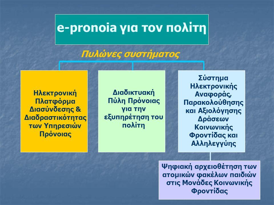 e-pronoia για τον πολίτη Ηλεκτρονική Πλατφόρμα Διασύνδεσης & Διαδραστικότητας των Υπηρεσιών Πρόνοιας Διαδικτυακή Πύλη Πρόνοιας για την εξυπηρέτηση του