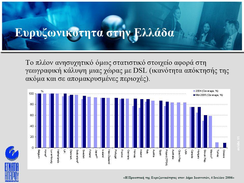 «Η Προοπτική της Ευρυζωνικότητας στον Δήμο Ιωαννιτών, 4 Ιουλίου 2006» σελίδα 11 Ευρυζωνικότητα στην Ελλάδα Το πλέον ανησυχητικό όμως στατιστικό στοιχείο αφορά στη γεωγραφική κάλυψη μιας χώρας με DSL (ικανότητα απόκτησής της ακόμα και σε απομακρυσμένες περιοχές).