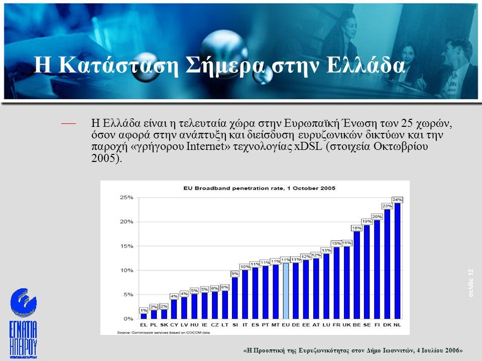 «Η Προοπτική της Ευρυζωνικότητας στον Δήμο Ιωαννιτών, 4 Ιουλίου 2006» σελίδα 12 Η Κατάσταση Σήμερα στην Ελλάδα — Η Ελλάδα είναι η τελευταία χώρα στην Ευρωπαϊκή Ένωση των 25 χωρών, όσον αφορά στην ανάπτυξη και διείσδυση ευρυζωνικών δικτύων και την παροχή «γρήγορου Internet» τεχνολογίας xDSL (στοιχεία Οκτωβρίου 2005).