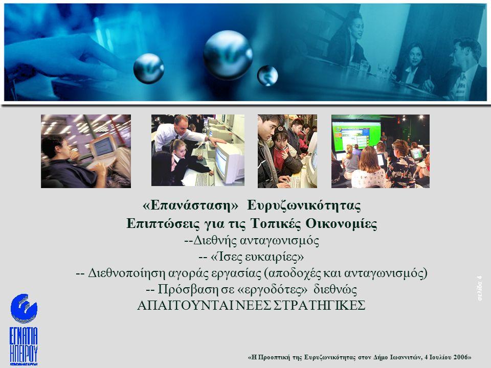 «Η Προοπτική της Ευρυζωνικότητας στον Δήμο Ιωαννιτών, 4 Ιουλίου 2006» σελίδα 4 «Επανάσταση» Ευρυζωνικότητας Επιπτώσεις για τις Τοπικές Οικονομίες --Διεθνής ανταγωνισμός -- «Ίσες ευκαιρίες» -- Διεθνοποίηση αγοράς εργασίας (αποδοχές και ανταγωνισμός) -- Πρόσβαση σε «εργοδότες» διεθνώς ΑΠΑΙΤΟΥΝΤΑΙ ΝΕΕΣ ΣΤΡΑΤΗΓΙΚΕΣ