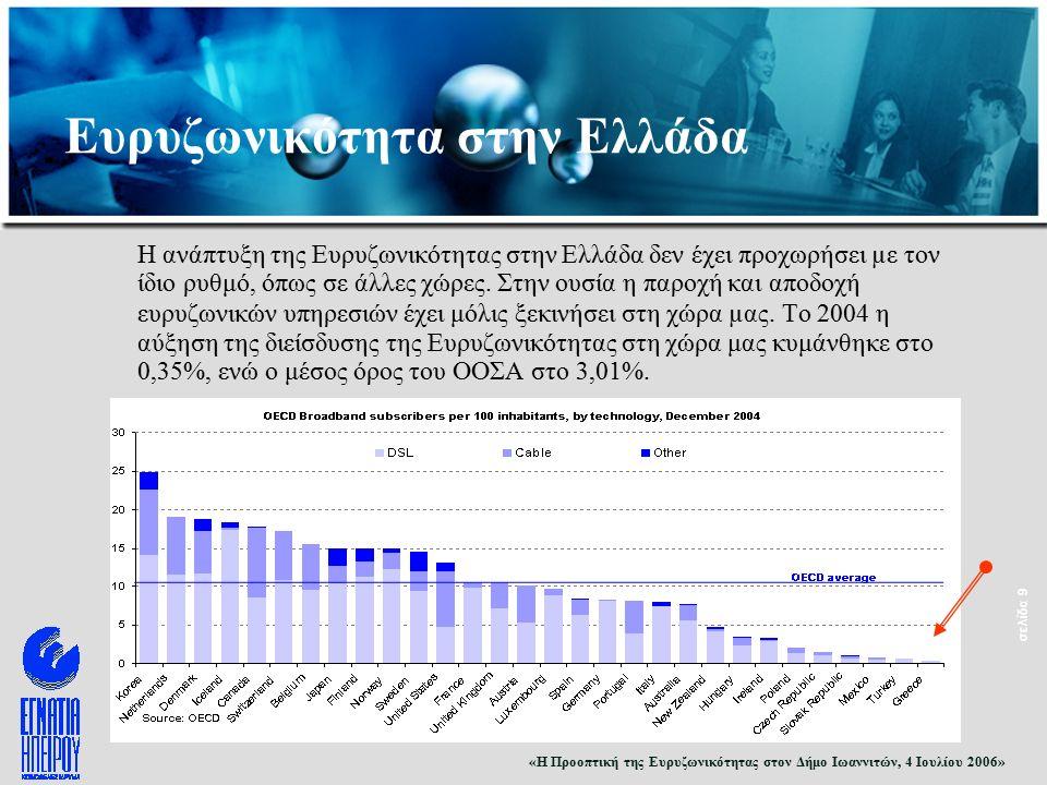 «Η Προοπτική της Ευρυζωνικότητας στον Δήμο Ιωαννιτών, 4 Ιουλίου 2006» σελίδα 9 Ευρυζωνικότητα στην Ελλάδα Η ανάπτυξη της Ευρυζωνικότητας στην Ελλάδα δεν έχει προχωρήσει µε τον ίδιο ρυθμό, όπως σε άλλες χώρες.