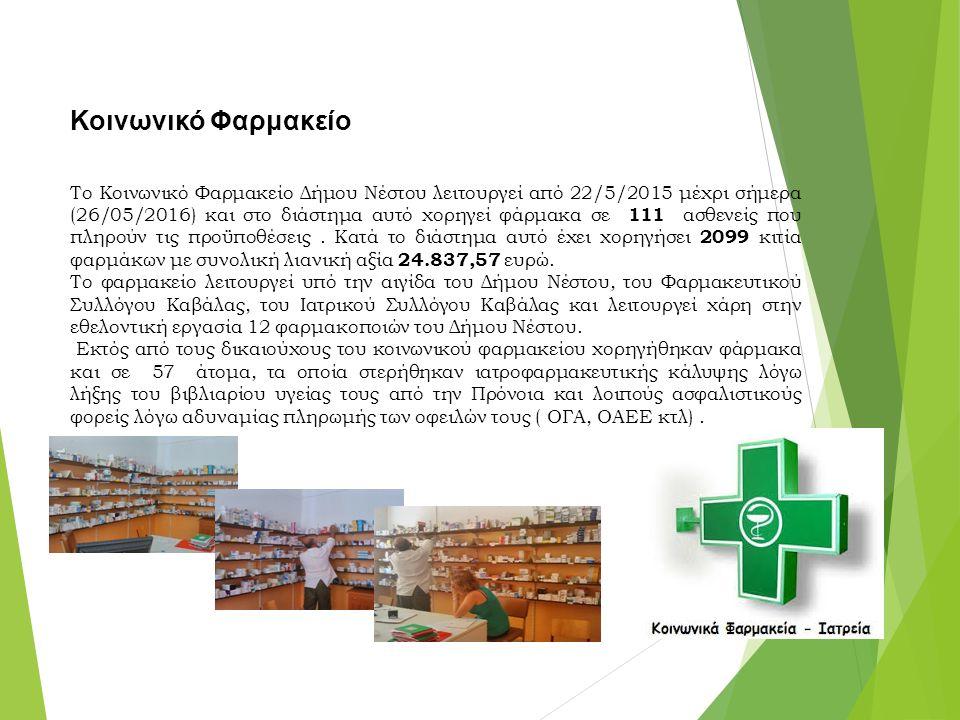 Κοινωνικό Φαρμακείο Το Κοινωνικό Φαρμακείο Δήμου Νέστου λειτουργεί από 22/5/2015 μέχρι σήμερα (26/05/2016) και στο διάστημα αυτό χορηγεί φάρμακα σε 111 ασθενείς που πληρούν τις προϋποθέσεις.