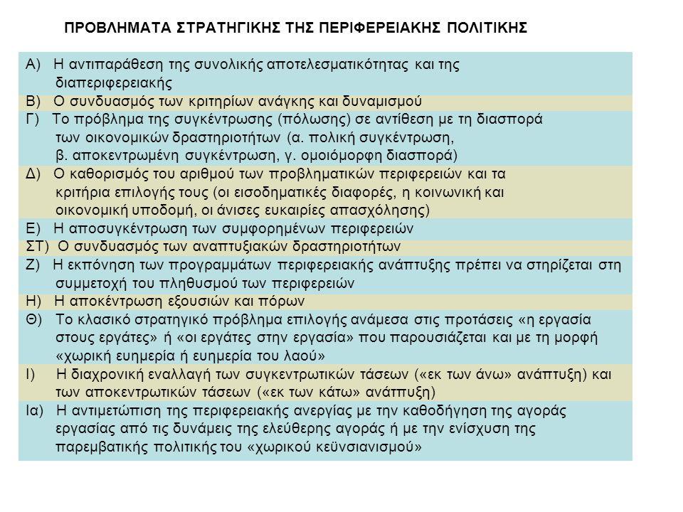 ΠΡΟΒΛΗΜΑΤΑ ΣΤΡΑΤΗΓΙΚΗΣ ΤΗΣ ΠΕΡΙΦΕΡΕΙΑΚΗΣ ΠΟΛΙΤΙΚΗΣ Α) Η αντιπαράθεση της συνολικής αποτελεσματικότητας και της διαπεριφερειακής Β) Ο συνδυασμός των κριτηρίων ανάγκης και δυναμισμού Γ) Το πρόβλημα της συγκέντρωσης (πόλωσης) σε αντίθεση με τη διασπορά των οικονομικών δραστηριοτήτων (α.