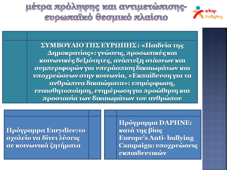 ΣΥΜΒΟΥΛΙΟ ΤΗΣ ΕΥΡΩΠΗΣ : «Παιδεία της Δημοκρατίας»: γνώσεις, προσωπικές και κοινωνικές δεξιότητες, ανάπτυξη στάσεων και συμπεριφορών για υπεράσπιση δικ