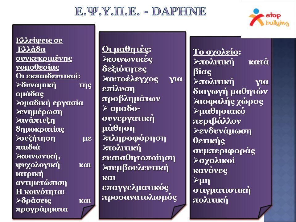 Ελλείψεις σε Ελλάδα συγκεκριμένης νομοθεσίας Ελλάδα συγκεκριμένης νομοθεσίας Οι εκπαιδευτικοί:  δυναμική της ομάδας  ομαδική εργασία  ενημέρωση  α