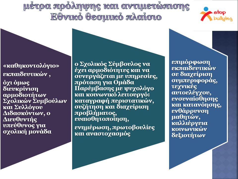 «καθηκοντολόγιο» εκπαιδευτικών, όχι όμως διευκρίνιση αρμοδιοτήτων Σχολικών Συμβούλων και Συλλόγου Διδασκόντων, ο Διευθυντής υπεύθυνος για σχολική μονά