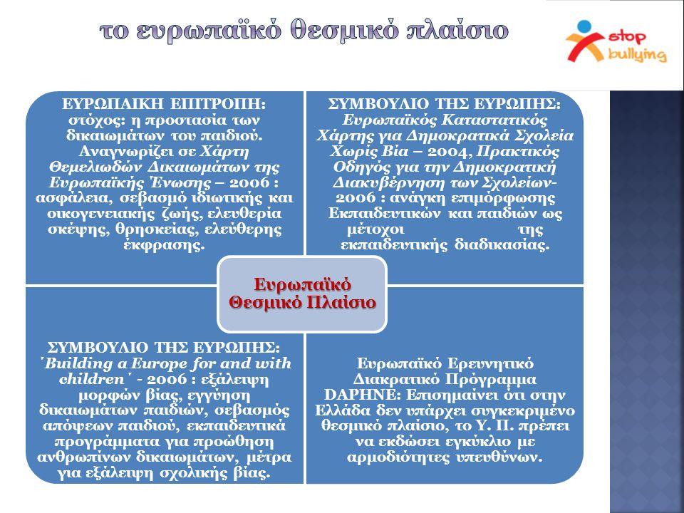 Δίκτυο Πρόληψης και Αντιμετώπισης των Φαινομένων Σχολικής Βίας και Εκφοβισμού ( Υπουργείο Πολιτισμού Παιδείας και Θρησκευμάτων ) Κεντρική Επιστημονική Επιτροπή Επιτροπή Συντονιστών Δράσεων Πρόληψης (Ε.ΣΥ.Δ..Π) - Περιφερειακές Ομάδες Δράσεων Πρόληψης (ΠΟΔΠ) Σχολικές Μονάδες - Ομάδες Δράσεων Πρόληψης (ΟΔΠ) Περιοδική εκτίμηση του φαινομένου σχολικής βίας και εκφοβισμού σε επίπεδο Σχολικής Μονάδας Ενημέρωση – επιμόρφωση εκπαιδευτικών Δράσεις ευαισθητοποίησης - ενημέρωσης