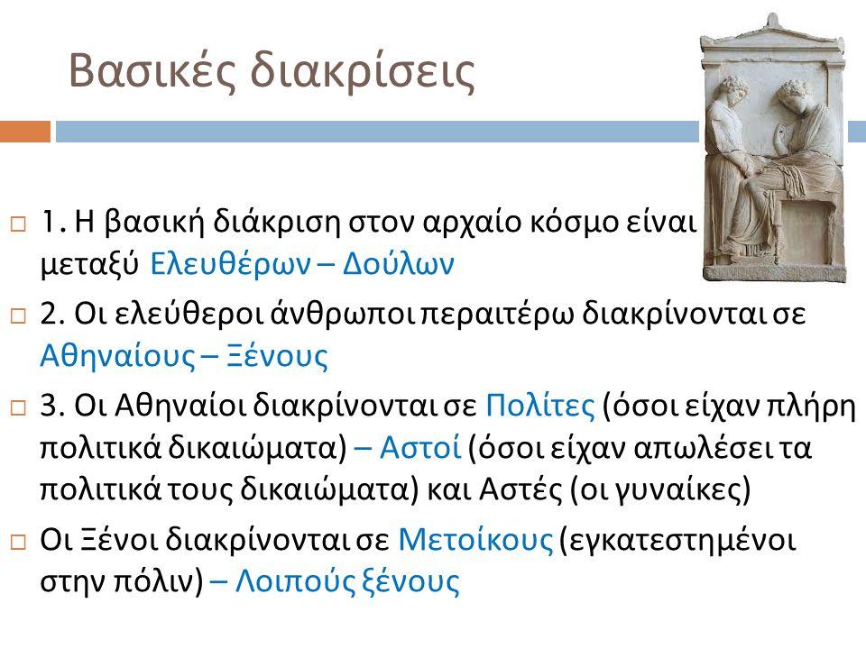 Βασικές διακρίσεις  1. Η βασική διάκριση στον αρχαίο κόσμο είναι μεταξύ Ελευθέρων – Δούλων  2. Οι ελεύθεροι άνθρωποι περαιτέρω διακρίνονται σε Αθηνα