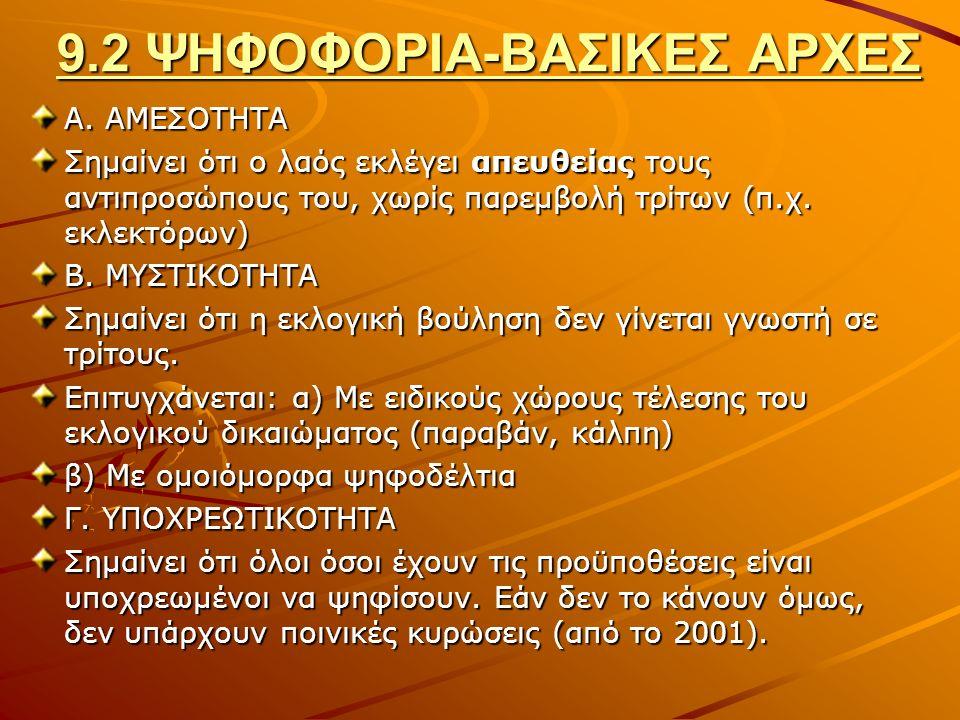 9.2 ΨΗΦΟΦΟΡΙΑ-ΒΑΣΙΚΕΣ ΑΡΧΕΣ Α.
